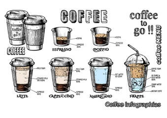 coffee infographics set