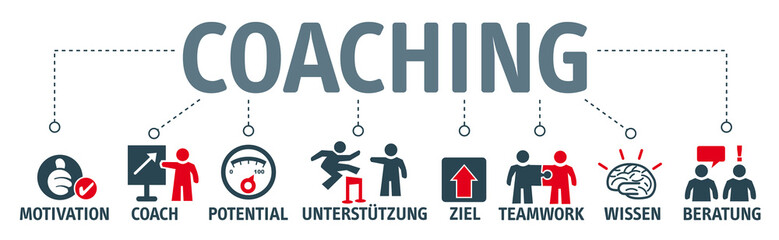 Banner Coaching - Illustration mit Piktogrammen