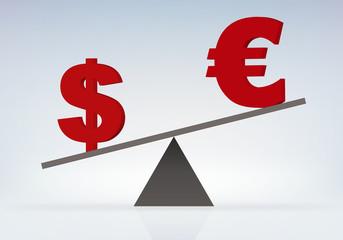 équilibre - Euro Dollar - inégalité