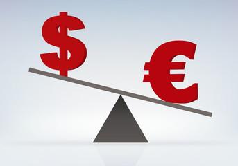 équilibre - Dollar Euro - inégalité