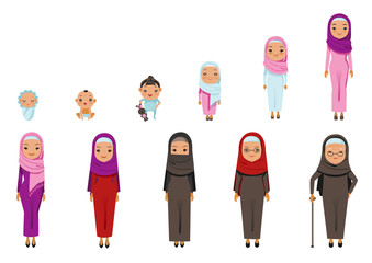Muslim Woman Aging of female  characters,cycle of life from childhood to old age.Vector, illustrations