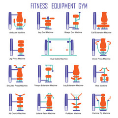 Fitness equipment color