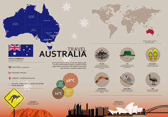 Australia Travel Infographic. Vector graphic travel images and icons representing Australia.