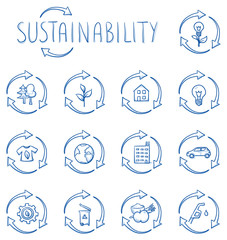 Icon set ecology, sustainability, with recycle arrows around various objects, house, food, clothing, gear, car, lightbulb, plant, trees, gas, globe. Hand drawn line art cartoon vector illustration.