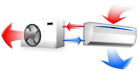 Air conditioner outdoor indoor unit