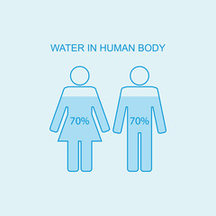 Water in human body. Water content charts percentage in human body. Vector illustration