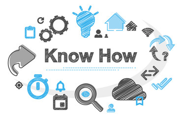 Know How | Scribble Concept