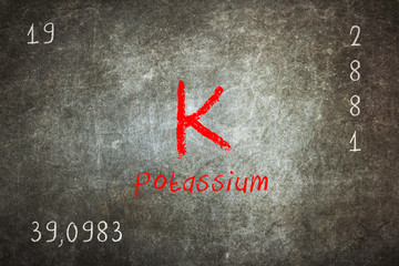 Isolated blackboard with periodic table, Potassium