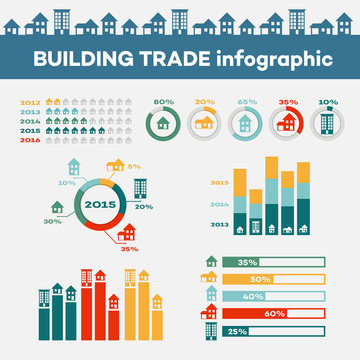 Building trade infographic