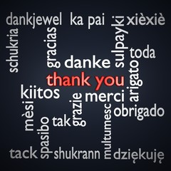 3D rendering background card with thank you in many languages