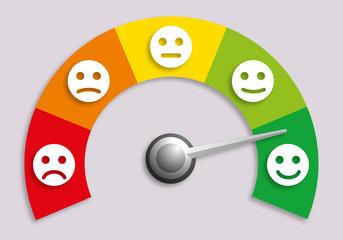 émotionne - satisfaction - compteur - heureux - satisfait