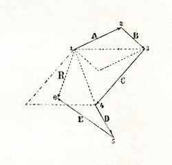 Geometric construction, used in graphic statics (from Meyers Lexikon, 1895, 7/872)