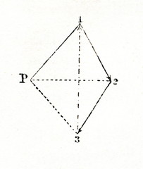 Geometric construction, used in graphic statics (from Meyers Lexikon, 1895, 7/873)