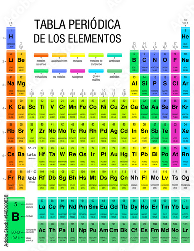 tabla periodica de los elementos periodic table of elements in spanish language with the - Elementos De La Tabla Periodica Con X