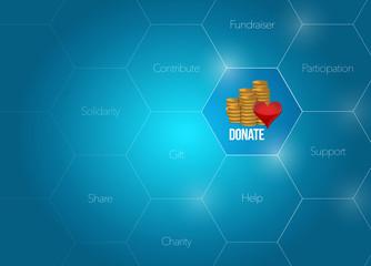 Donate concept diagram illustration