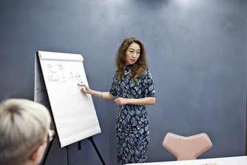 Chinese foreign language teacher training business professionals