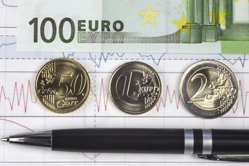 Concept of European stock market exchange trading. Hundred euro bill, fifty euro cents, one euro coin and two euros coin on the stock market graph. Red line on the chart. Black pen. Macro image.