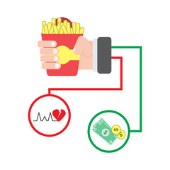 hand with French fries,fast food infographics,harm to health and expenditure of money,coin,vector image, Flat design