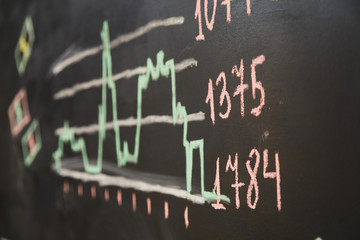 Data Analyzing In Foreign Finance Market The Charts And Quotes On Display
