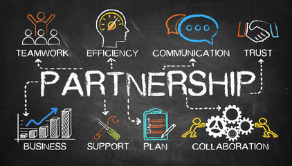 partnership chart with keywords and elements on blackboard