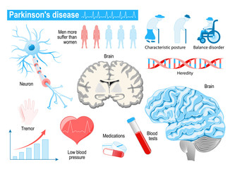 Parkinson's disease. Elderly people. diseases, disorders and other health problems.