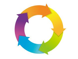 矢印 循環 フラットデザイン