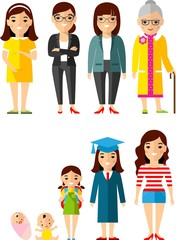 All age group of european people. Generations woman. 