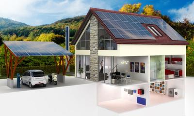 PV-Dachanlage