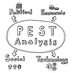 Hand draw business doodles pest analysis idea on white background.Concept for business idea,startup and innovation technology.Doodle art collection.