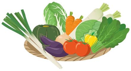 野菜のイメージイラストセット_カゴ入り