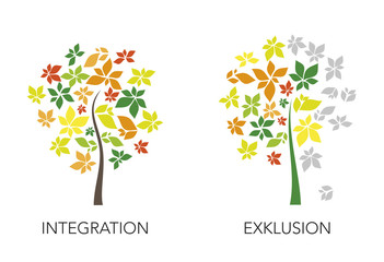 Integration - Exklusion