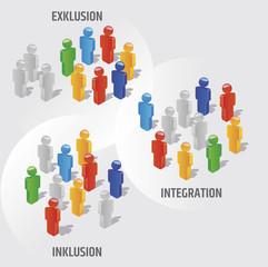 Exklusion - Inklusion - Integration, Figuren