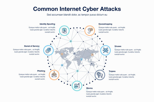 Vector infographic common internet cyber attacks template.