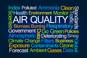 Air Quality Word Cloud