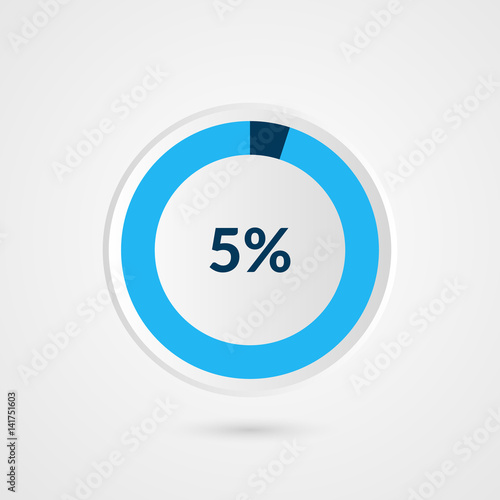 5 percent blue grey and white pie chart percentage vector 5 percent blue grey and white pie chart percentage vector infographics circle diagram business ccuart Choice Image