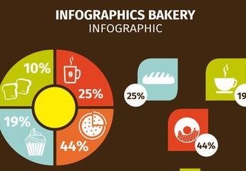 Mulitpurpose Bakery Infographic