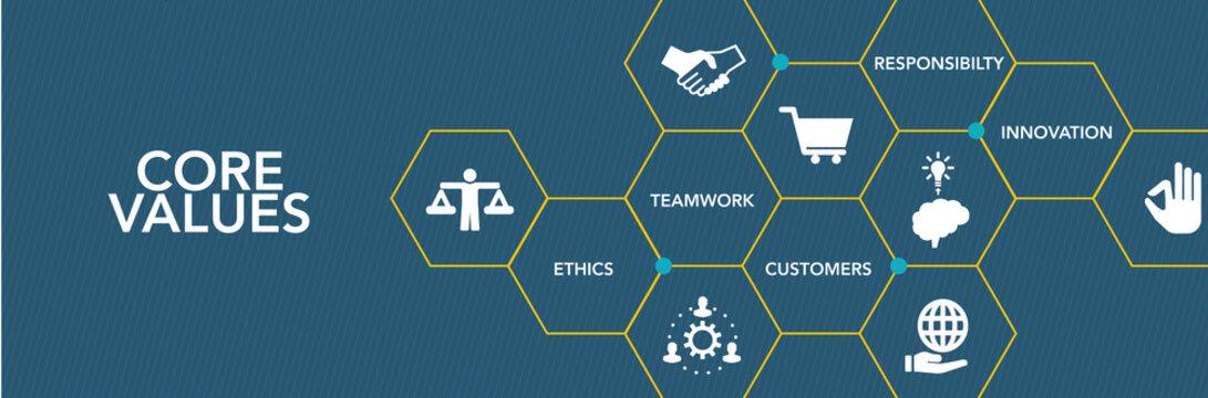 Core Values Icon Concept