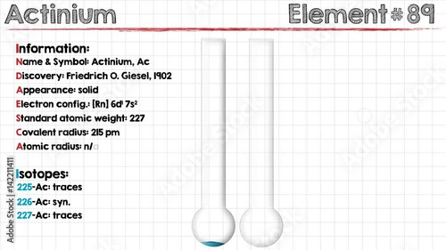 Animation of different chemical properties of Actinium
