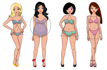 Types of female figure