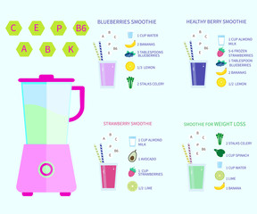 Healthy smoothie set with recipes.Vector illustration.