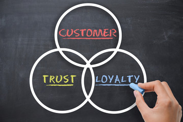 Customer loyalty concept with woman hand drawing on chalkboard