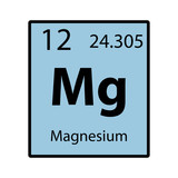 Magnesium big on periodic table of the elements with atomic number magnesium periodic table element color icon on white background vector urtaz