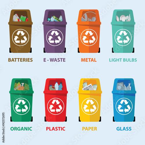 management waste disposal waste management concept waste segregation separation of waste
