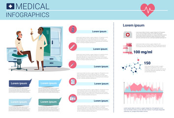Health Medicine Infographics Information Banner With Copy Space Vector Illustration