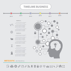 Time line infographics design template icons set