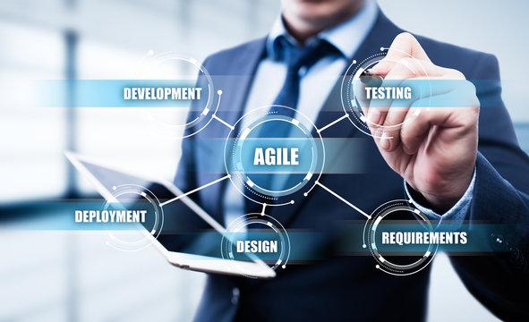 Agile Software Development Business Internet Techology Concept