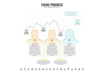 Figure Progress Infographic