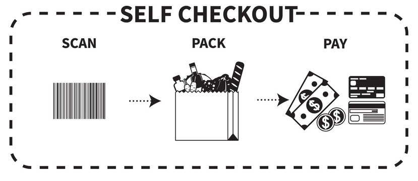 Vector black and white instruction for self checkout. Step by step description of three necessary actions scan, pack, and pay.