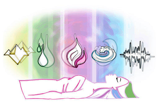 Ayurveda symbols and five elements white background