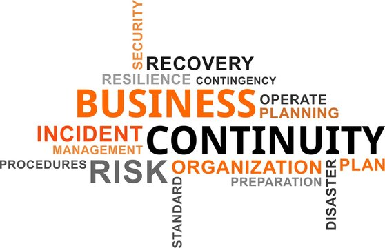 word cloud - business continuity
